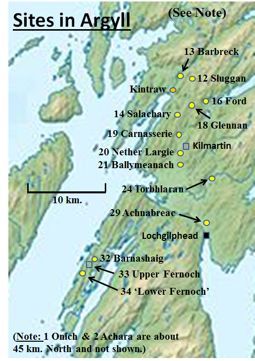 1b Argyll + sites