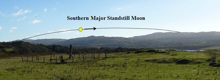 1b. Moon at Southern Major Standstill - Cropped
