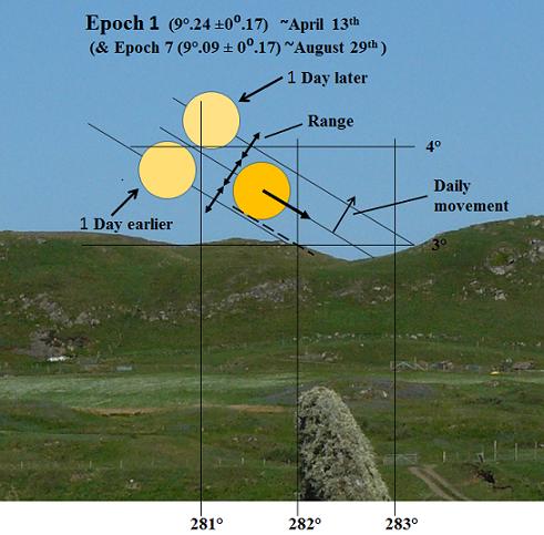 2. Ardalanish alignment - Resized