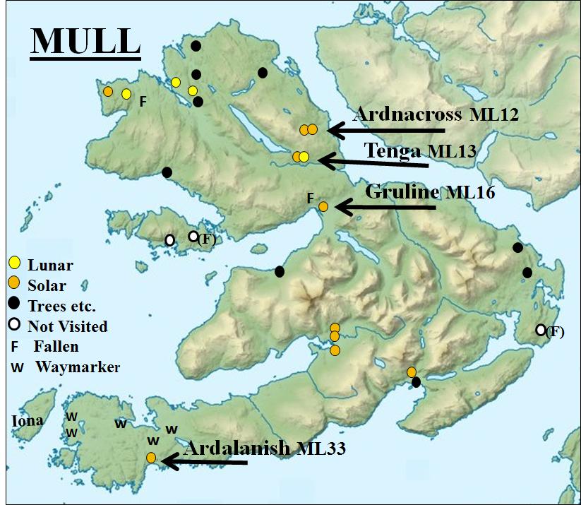 3. Mull - Sites - Update, Used