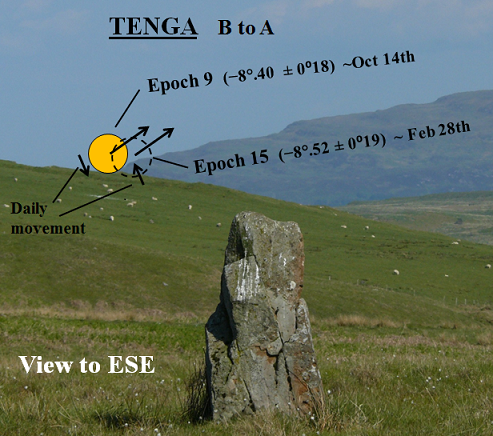 4. Tenga B to A, alignment - Resized