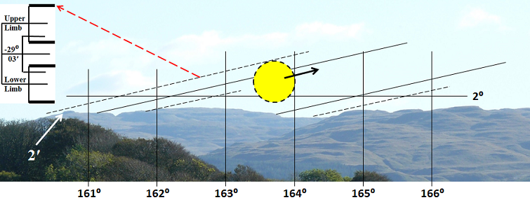 5b. Alignment to SSE - Cropped