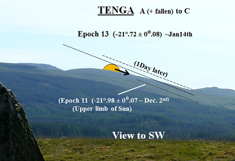 6. Tenga A (+fallen) to C, alignment - Resized