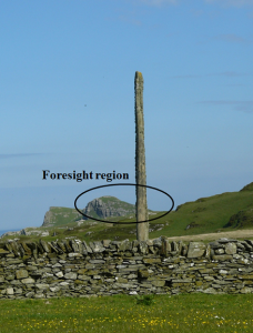 1. Foresight region